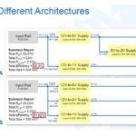 295 9 5 150x150 - Embedded World 2021 – spletna strokovna konferenca in sejem