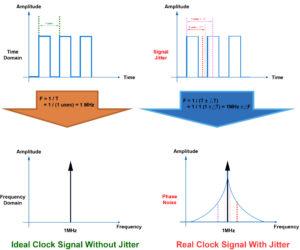 Figure 2 300x250 - Razumevanje kristalnih oscilatorjev je lahko koristno pri optimizaciji izbire komponent