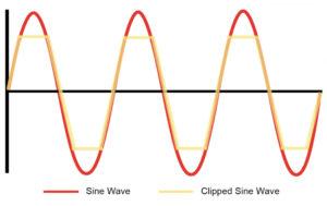 Figure 5 300x189 - Razumevanje kristalnih oscilatorjev je lahko koristno pri optimizaciji izbire komponent