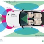 298 7 5 150x150 - Infineon in Reality AI učijo ADAS avtomobile, kako slišati