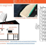 299 11 03 150x150 - IKTEM 2021, spletna konferenca za IKT, elektroniko in mehatroniko (1)