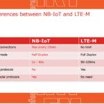 299 11 08 150x150 - IKTEM 2021, spletna konferenca za IKT, elektroniko in mehatroniko (1)
