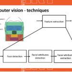 299 11 11 150x150 - IKTEM 2021, spletna konferenca za IKT, elektroniko in mehatroniko (1)