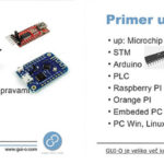 299 11 13 150x150 - IKTEM 2021, spletna konferenca za IKT, elektroniko in mehatroniko (1)